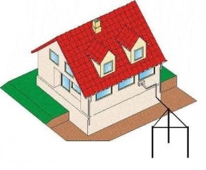 электромонтажные работы в доме нижнего новгорода по выгодной стоимости